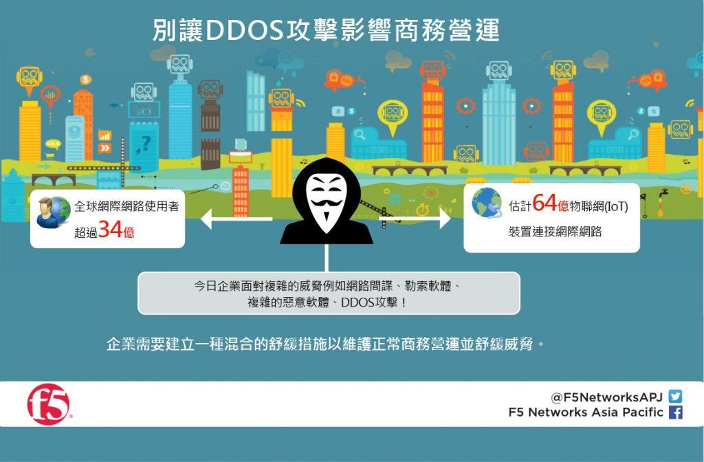 0812-DDoS-affect-Business-July2016-01-1024x672.jpg